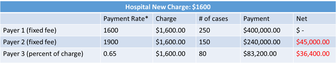 Hospital New Charge.png